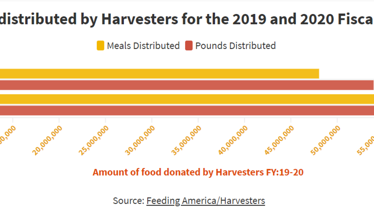 harvesters demand graph.PNG
