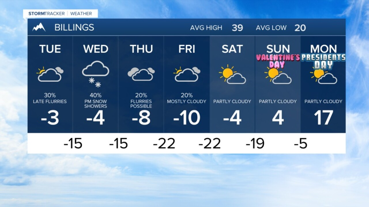 7 DAY FORECAST MONDAY EVENING FEB 8, 2021