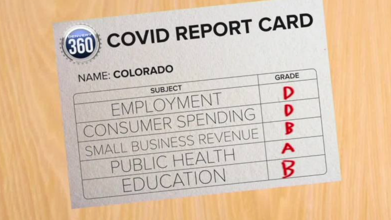 covid-report-card.png
