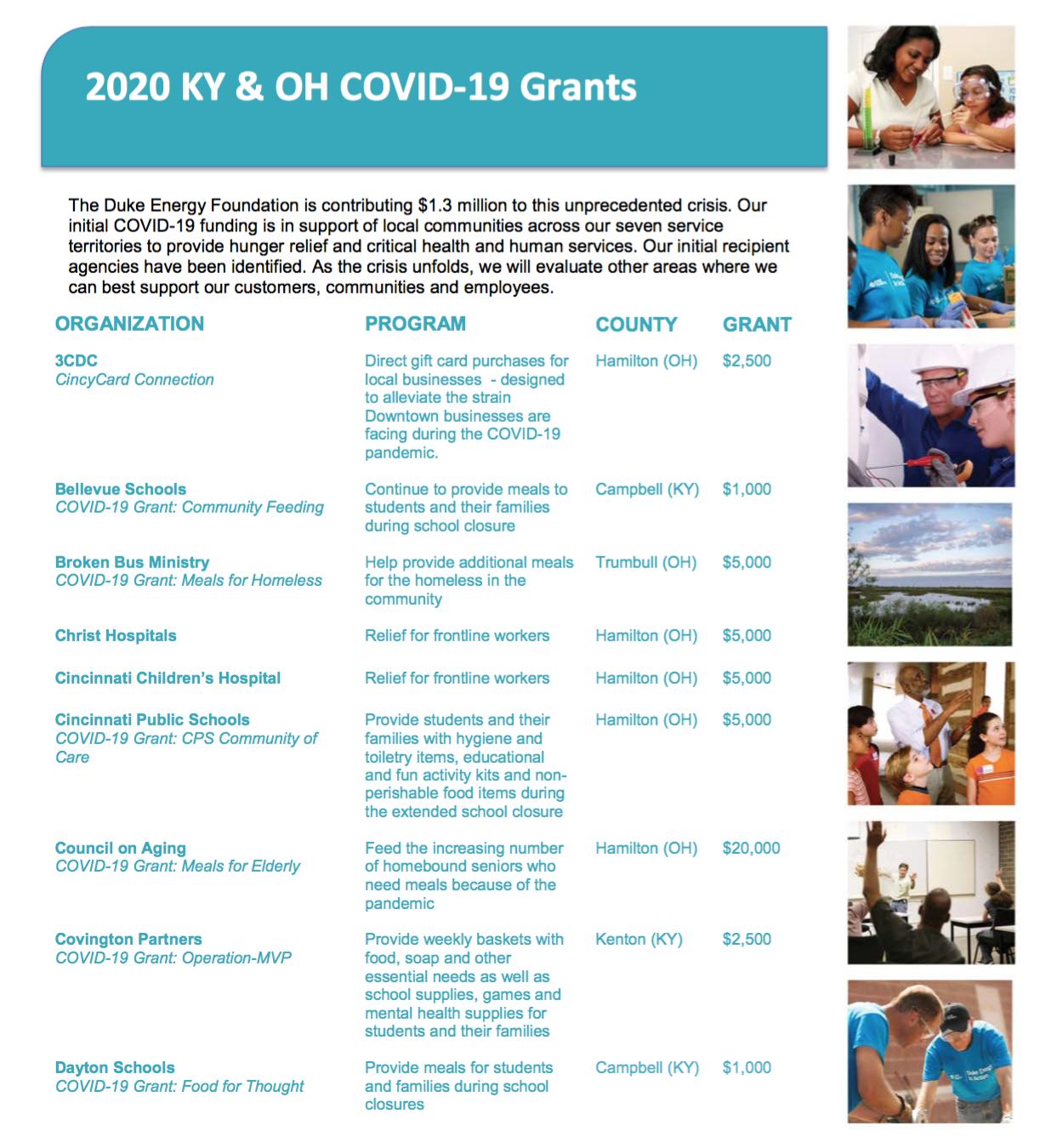 Duke Energy Foundation Grants 1