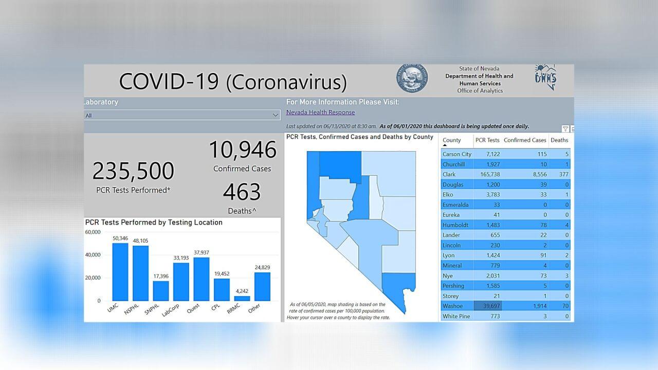 Nevada COVID-19 cases June 13.jpg