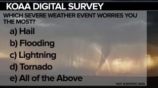 SURVEY Severe Weather FSG.jpg