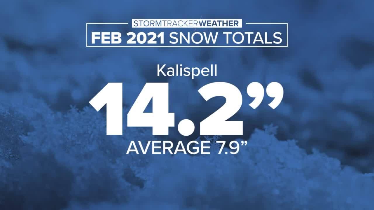 Kalispell Snow