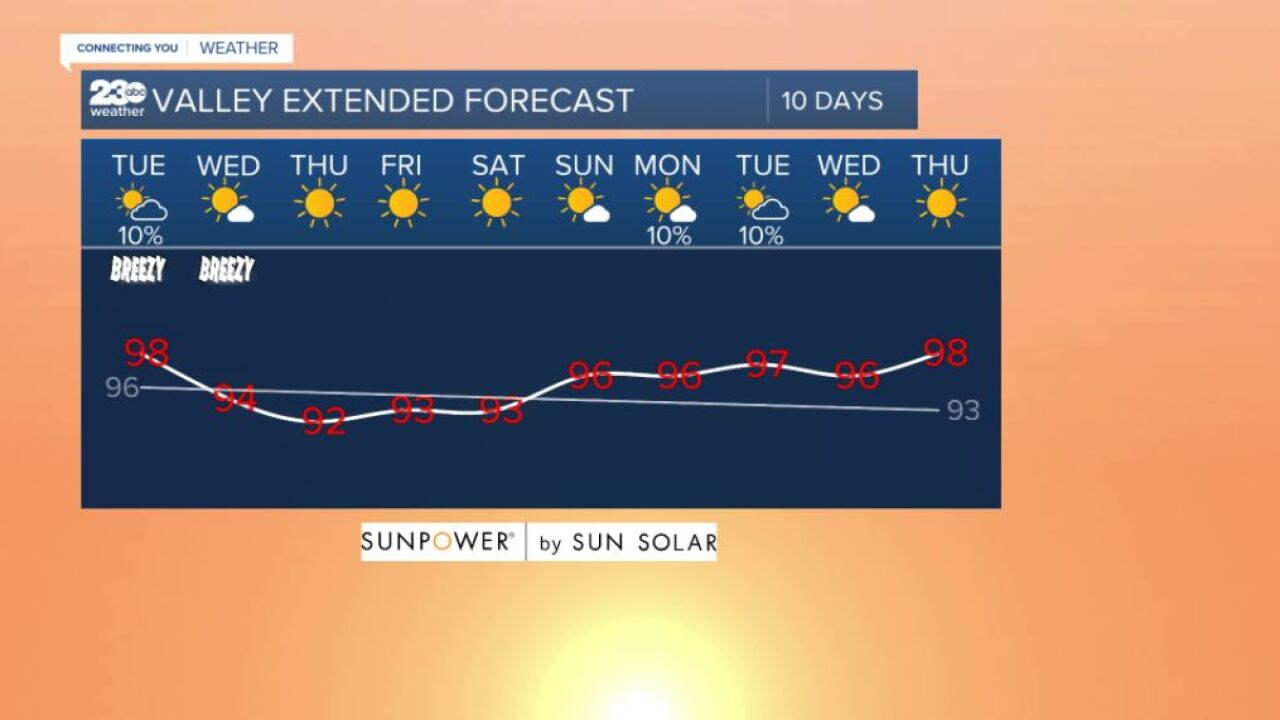 Valley 10-day forecast 8/31/2021