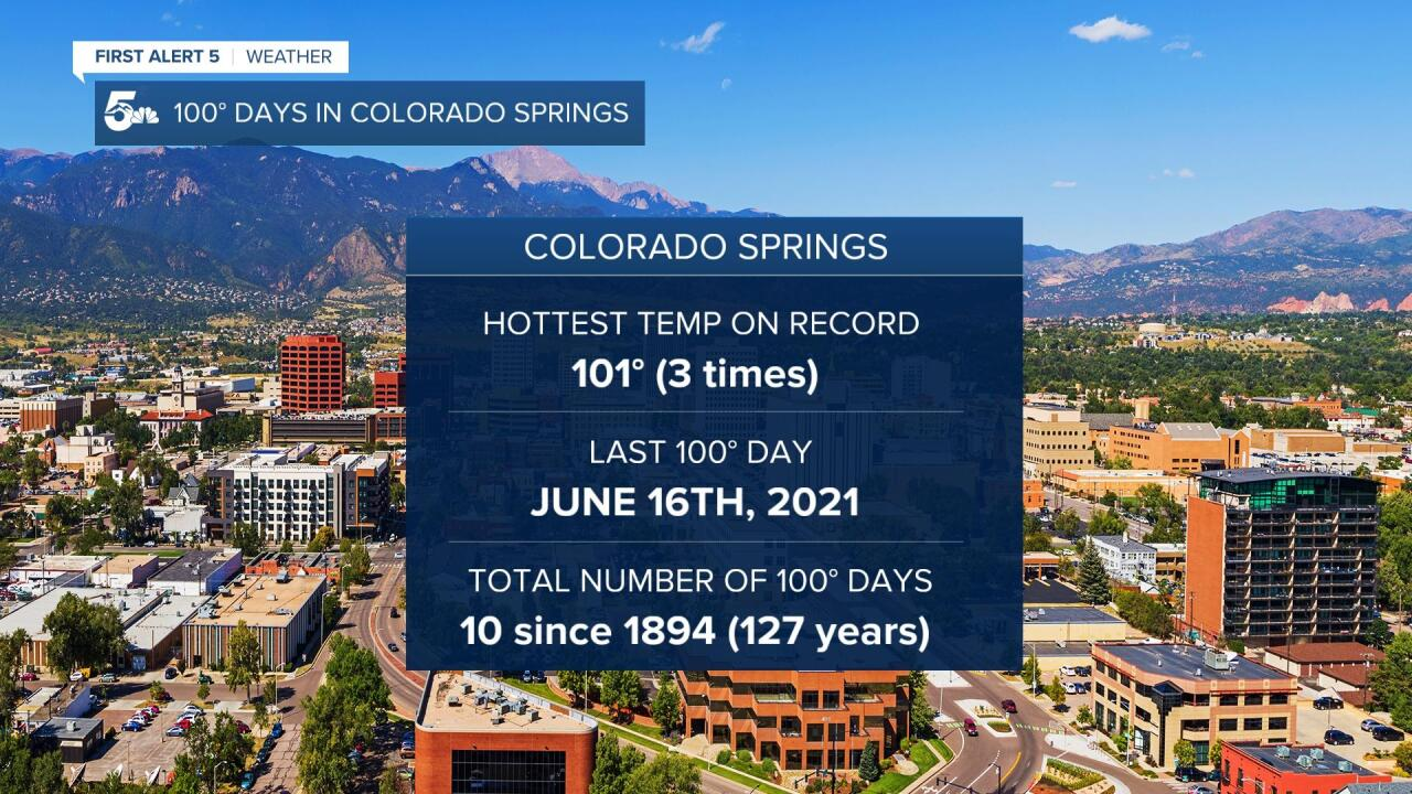 100 Degree Days in Colorado Springs