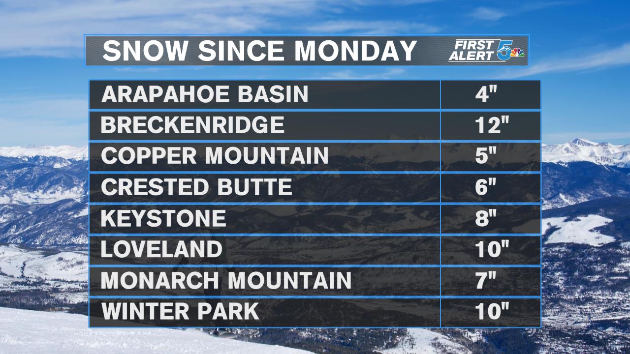 Ski Area Snow Total List 1/20 - 1/23