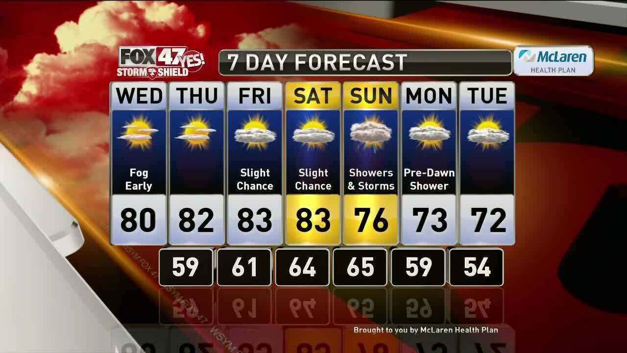 Brett's Forecast 9-17
