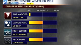 Thursday's Severe Threat