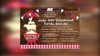 Montana Ag Network: New Farm Bureau survey says July 4 cookouts remain affordable