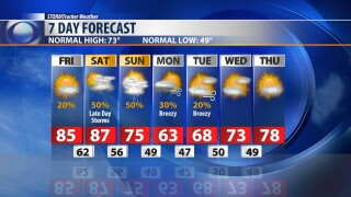 7 DAY FORECAST FRIDAY JUNE 5, 2020