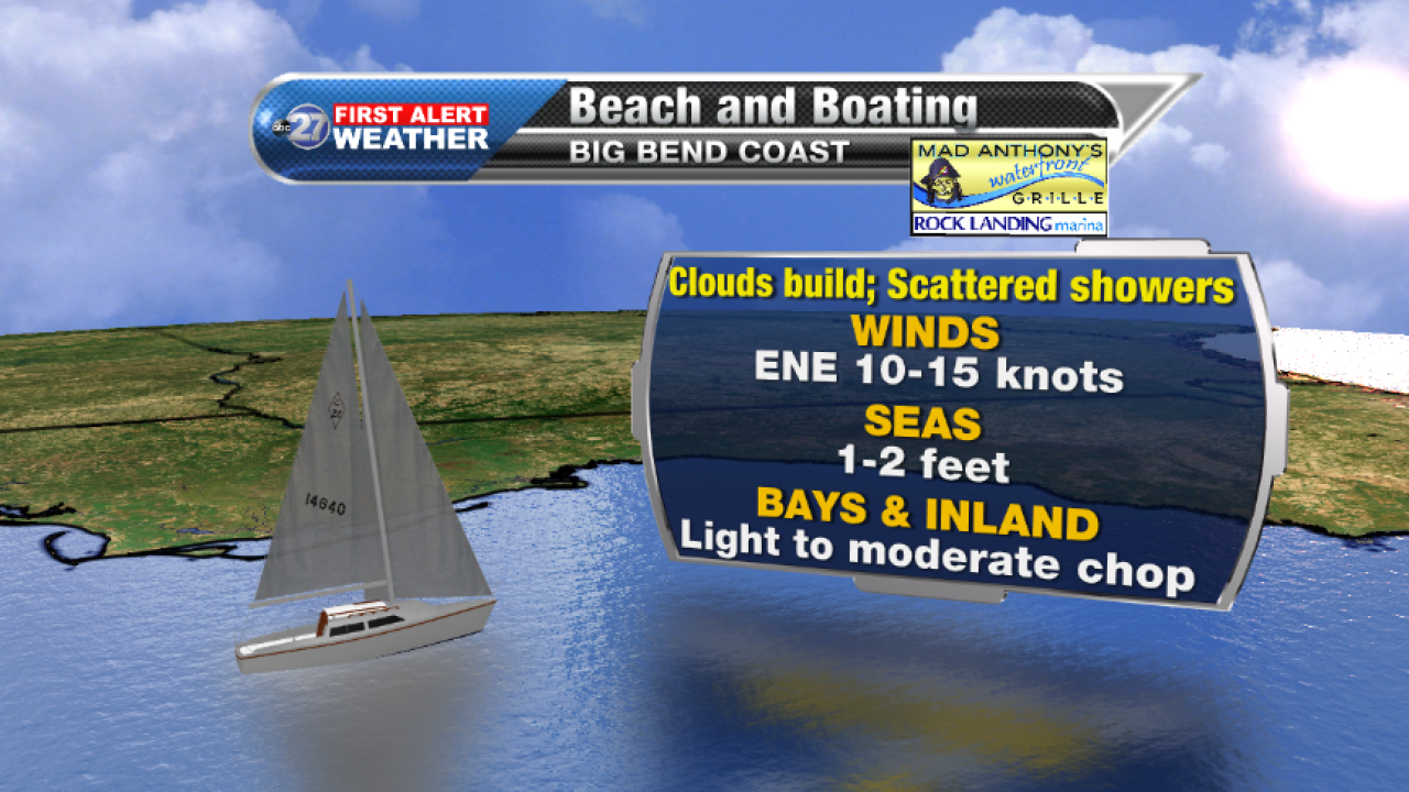 Beach and Boating forecast A (09/29/2017)