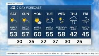 march 13 2020 6 p.m. forecast.jpg
