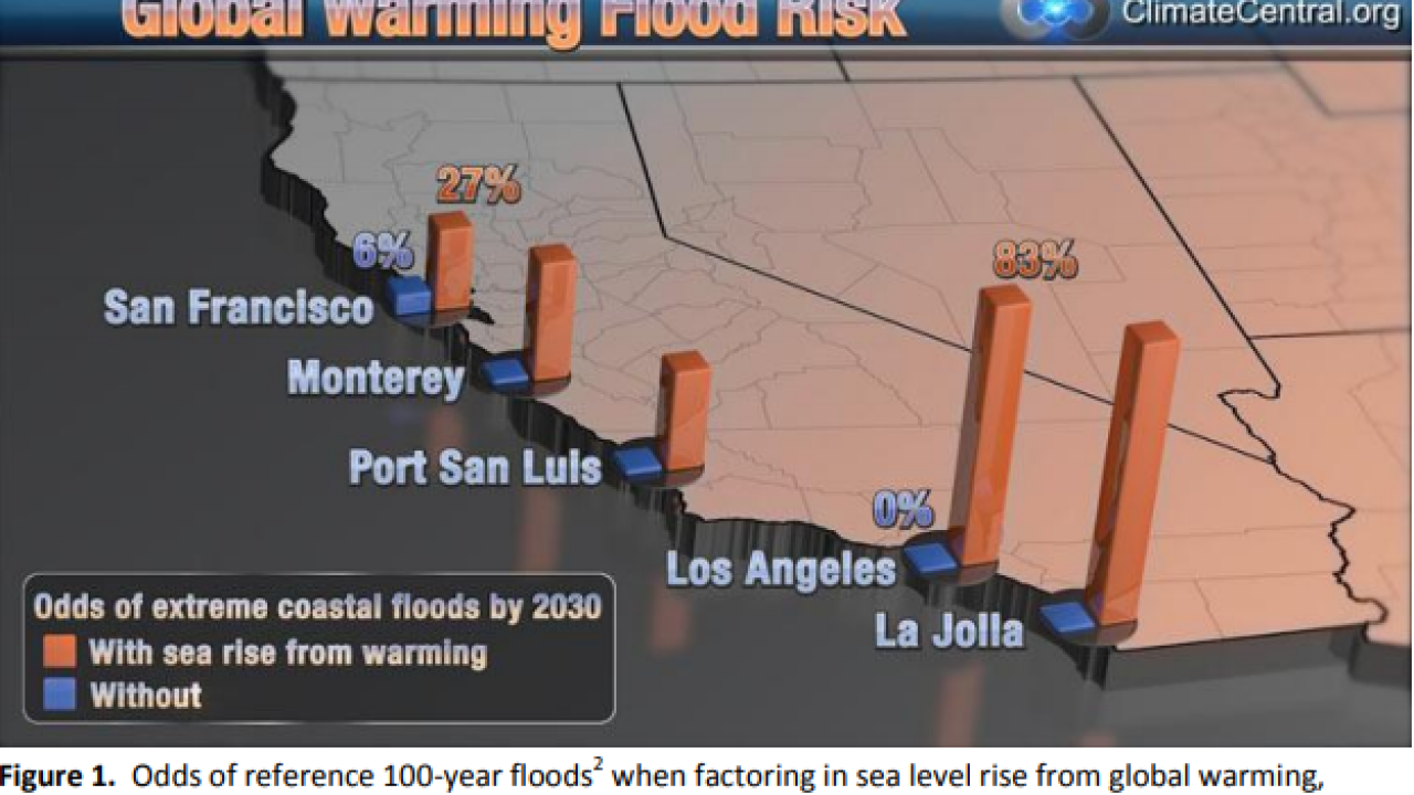 sea-level rise.png