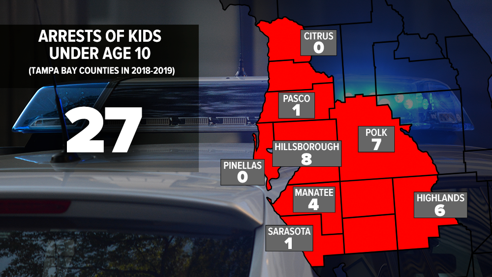 Kids-Arrested-under-age-10-tampa-bay-MAP.png