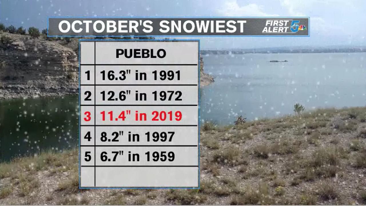Pueblo October Snow