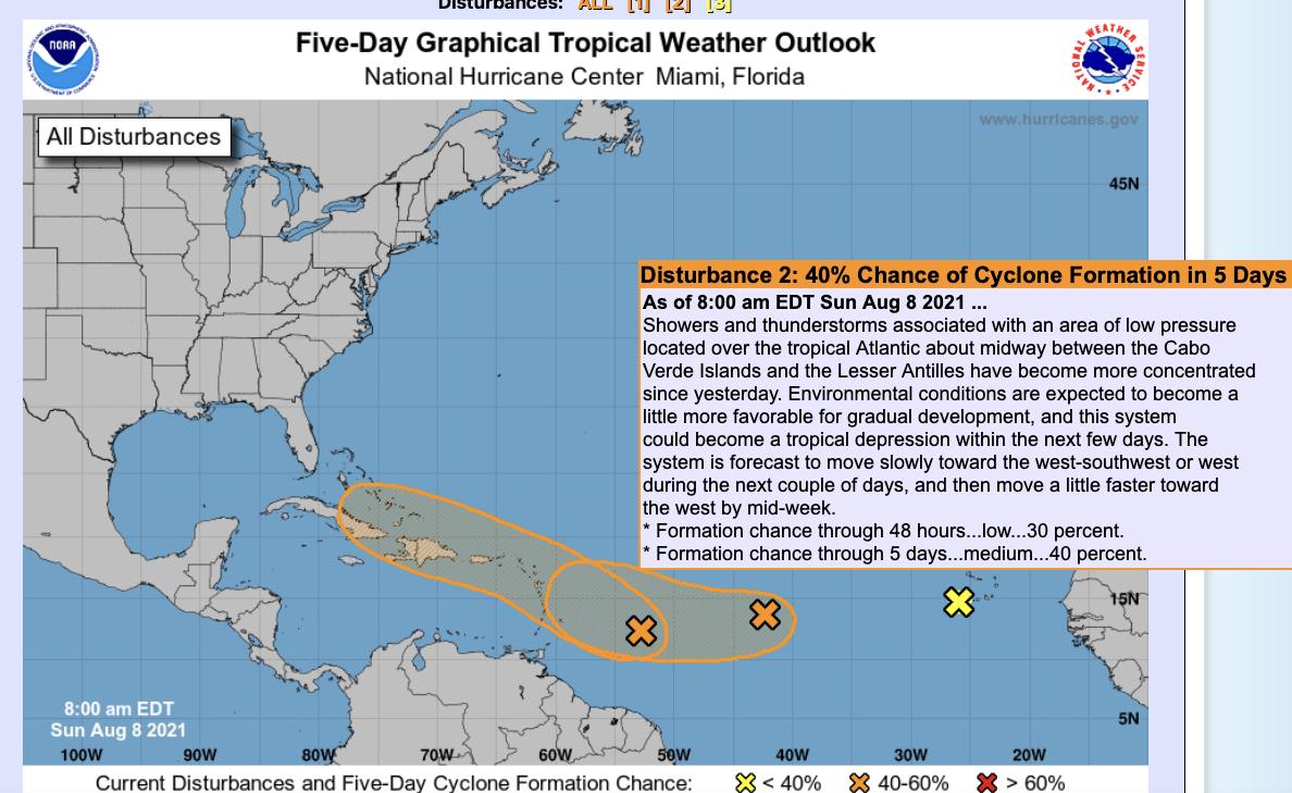 Three Tropical Disturbances