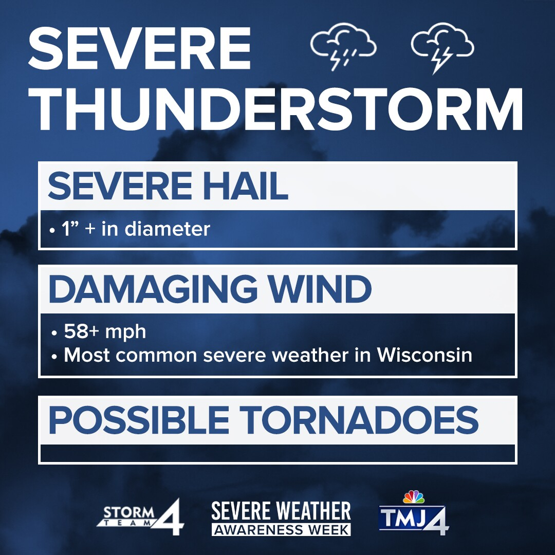 SWAW_Thunderstorms_TUESDAY.jpg