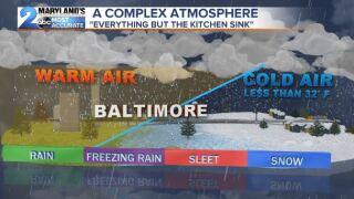 "The ""Battle Betwen Temperature Profiles"""