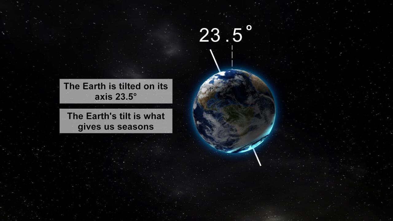 Earth's Tilt.jpg