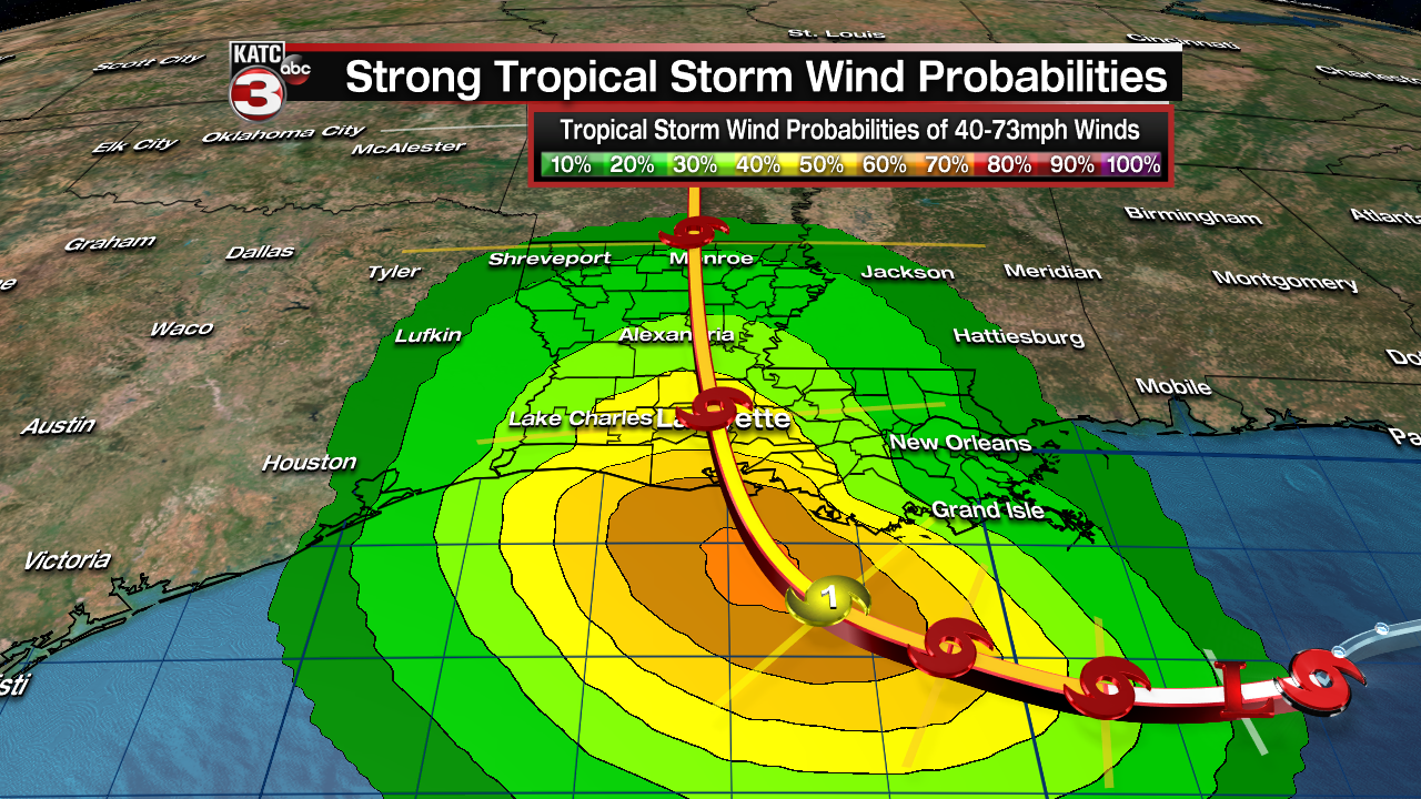 Probabilities of tropical winds