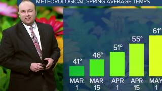 May-like temperatures expected for many today