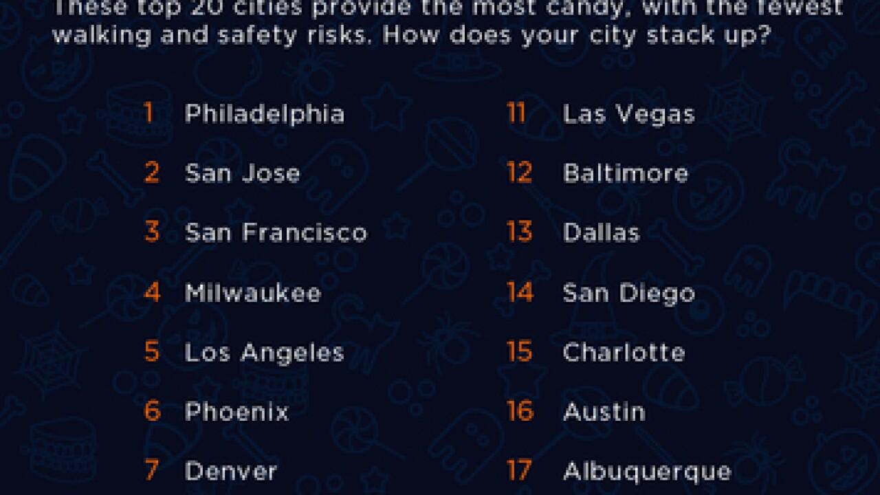 Best Neighborhoods For Trick Or Treating In Las Vegas