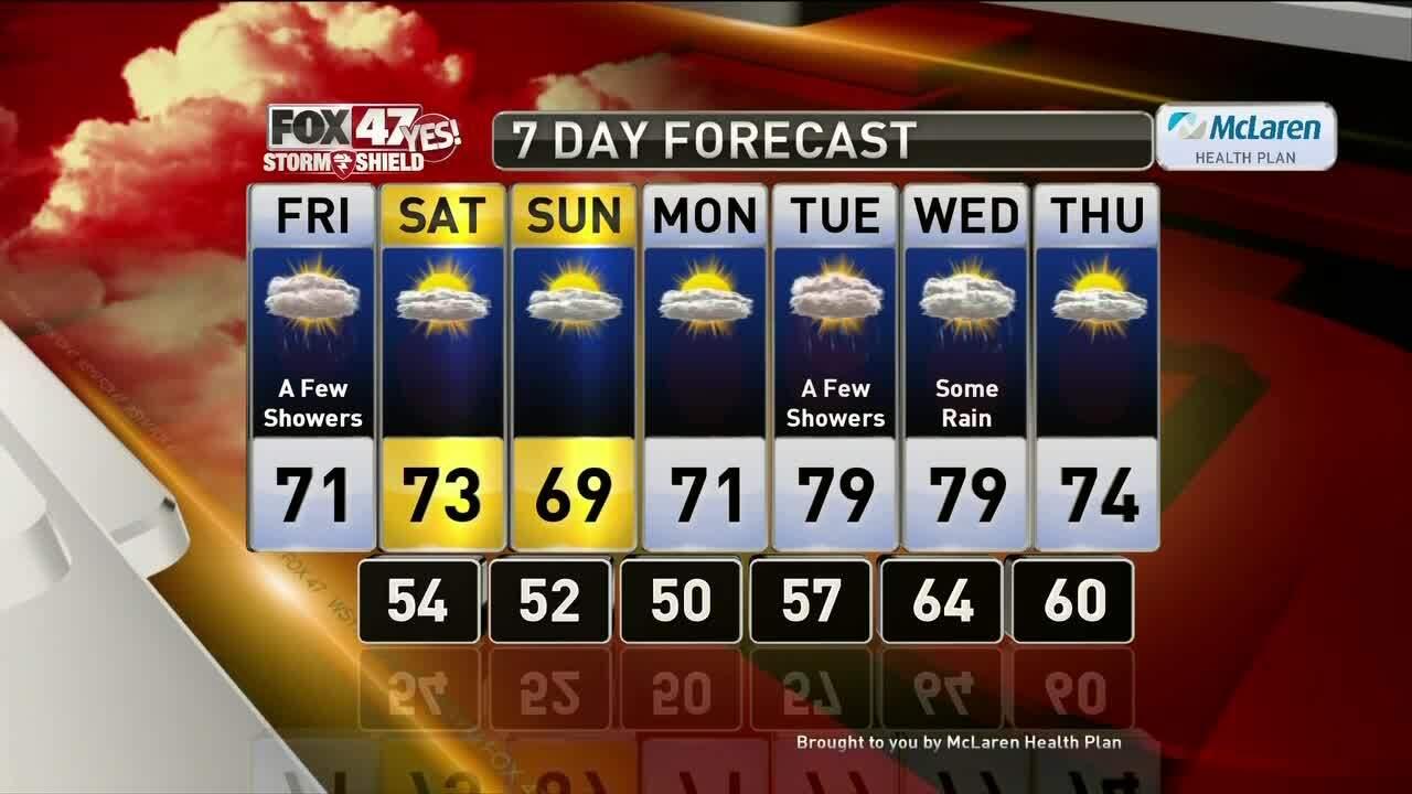 Brett's Forecast 9-5