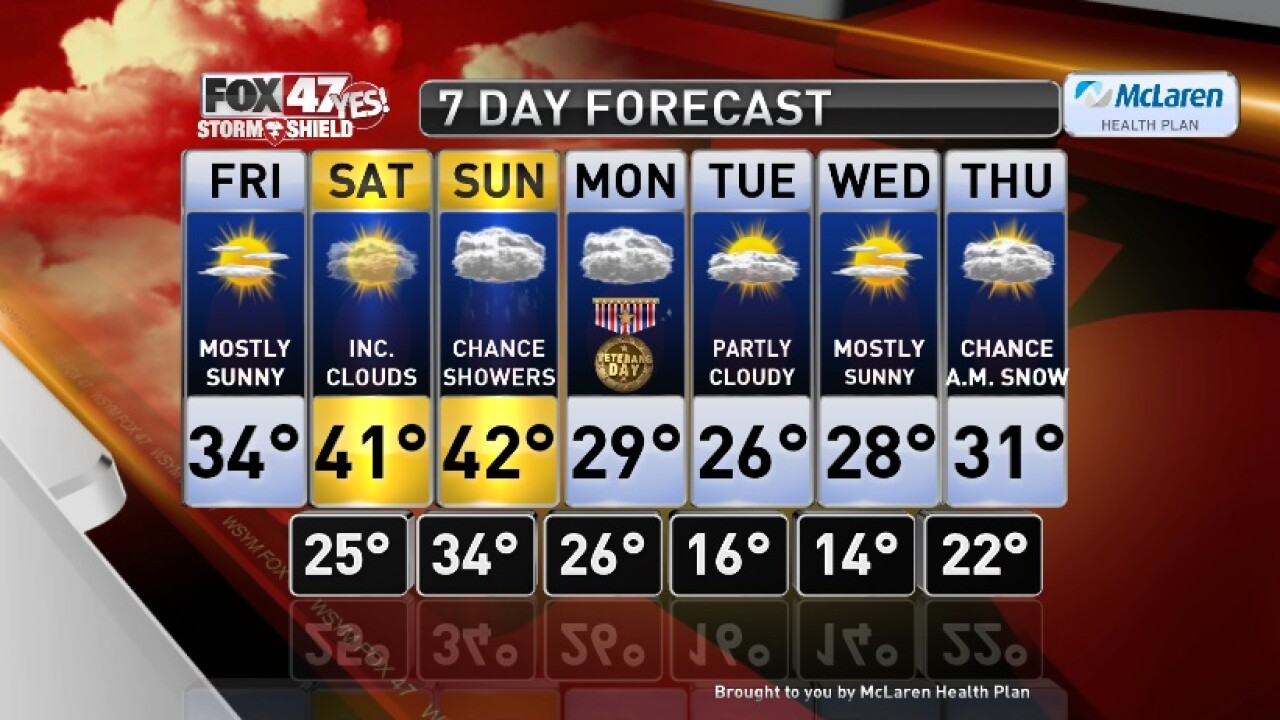 Claire's Forecast 11-8