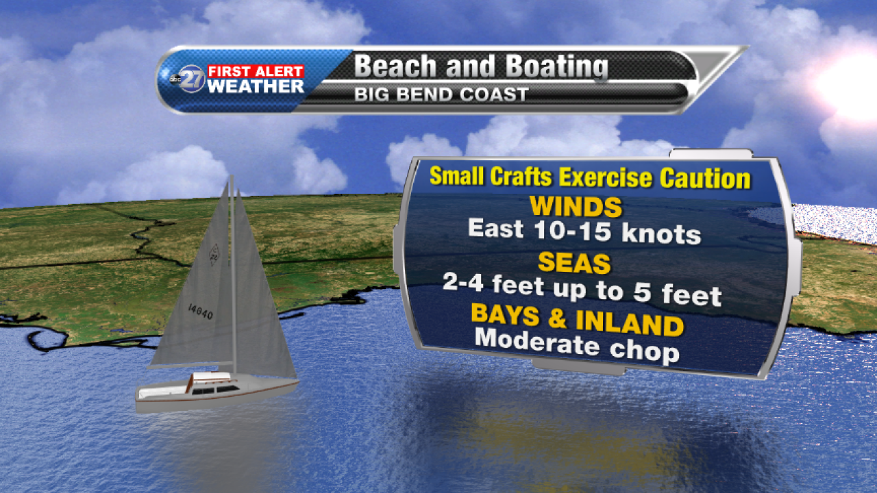 Beach and Boating forecast A (01/09/2018)