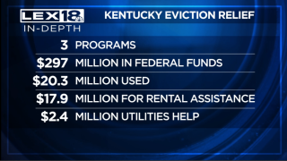 Kentucky Eviction Relief Graphic.PNG