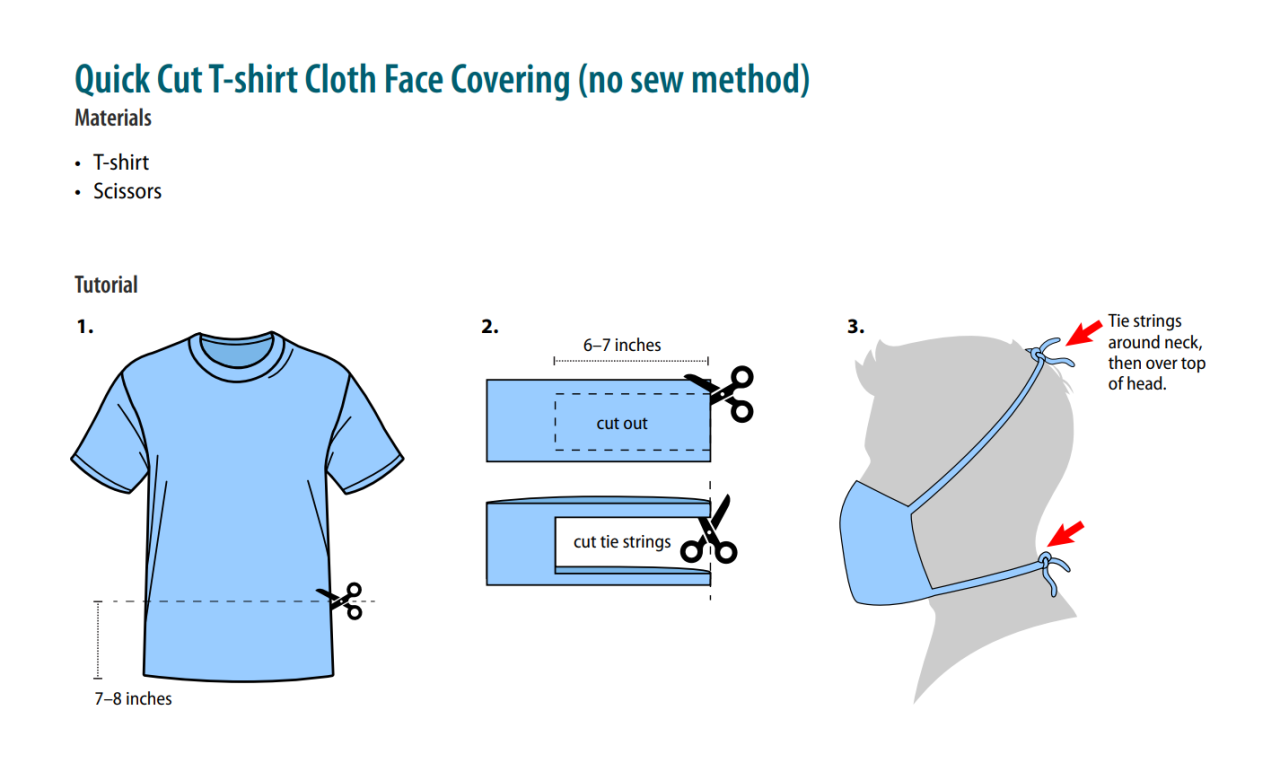 040420 no sew mask instructions.PNG