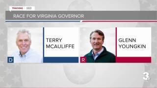 Terry McAuliffe (D) and Glenn Youngkin (R)