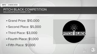 Pitch Black Screenshot