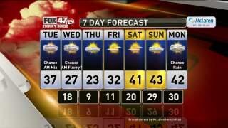 Brett's Forecast 2-17