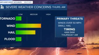 More Severe Weather