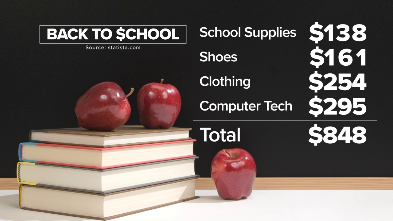 Teachers try to reduce back-to-school shopping costs