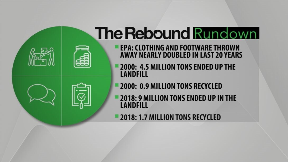 The Rebound: Shoe Repair