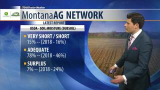 Montana Ag Network Weather: May 2nd