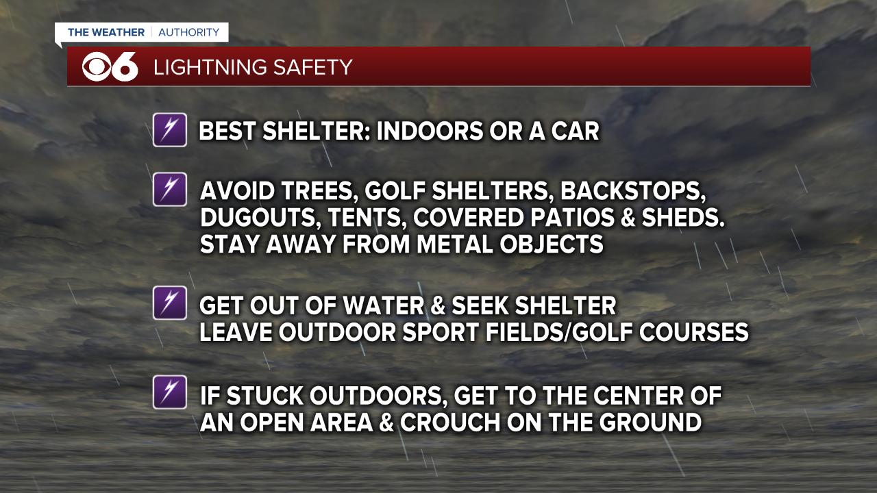 Lightning Safety.png