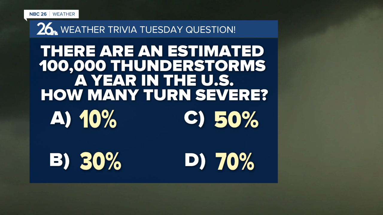 Trivia Tuesday Question (5/25/21) Join Meteorologist Brittney Merlot from 6-7am on NBC 26 for the answer.