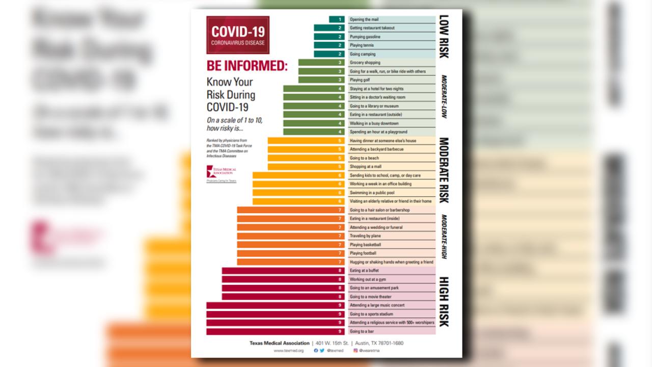 covid-risk-level-chart.png