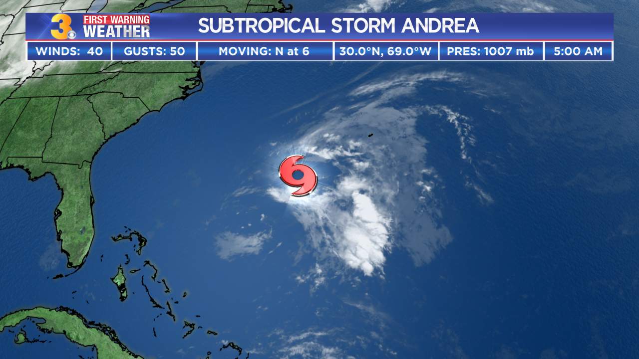 Andrea, first named storm of 2019 Atlantic Hurricane season, weakens to post-tropical cyclone