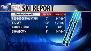 Ski Report 2-28-19