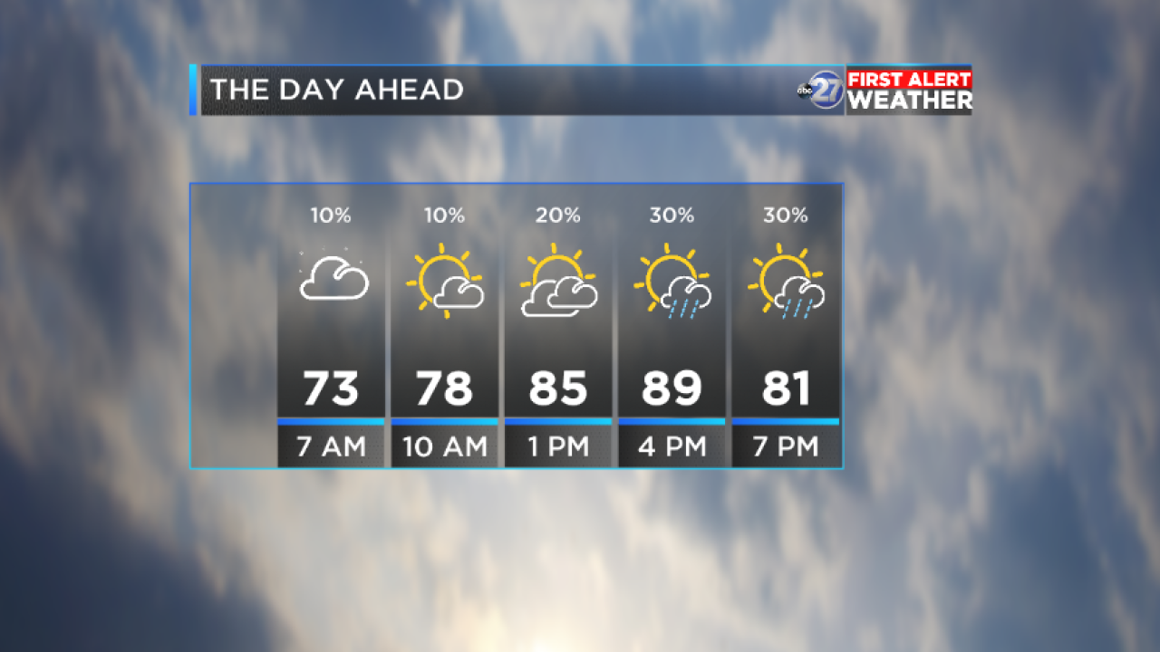 Monday Day Planner (10/08/2018)