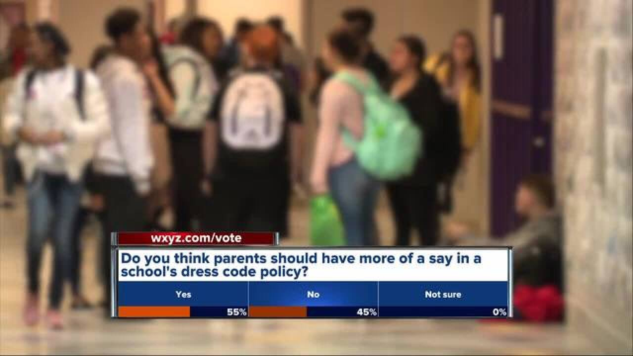 Parents want to change district's dress code