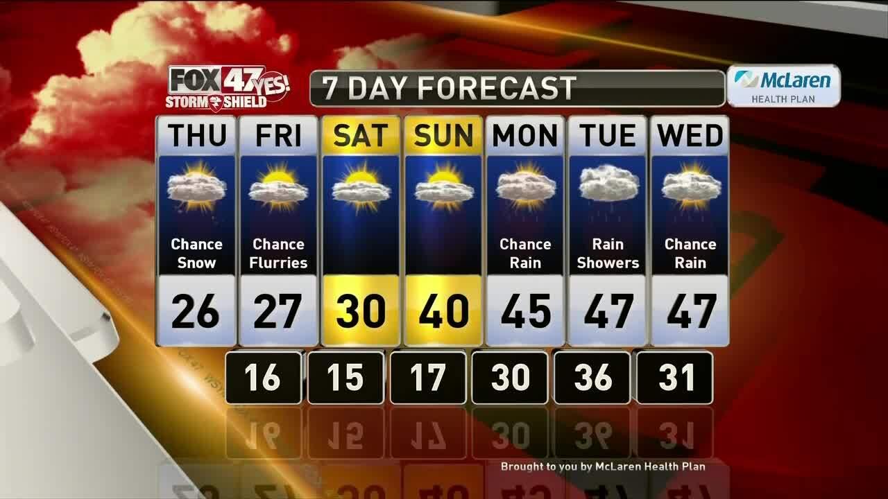 Brett's Forecast 2-26