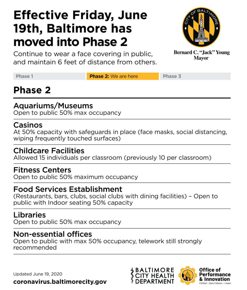 Baltimore Phase 2 Update