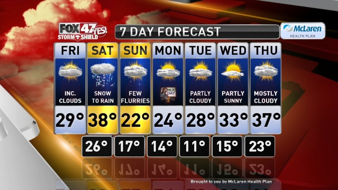 Claire's Forecast 1-17