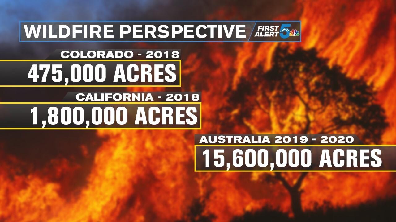 Australia wildfires compared to 2018 U.S. fire season