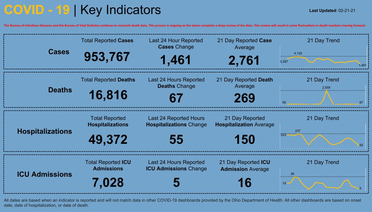 Dashboard _ Key Indicators (26).png
